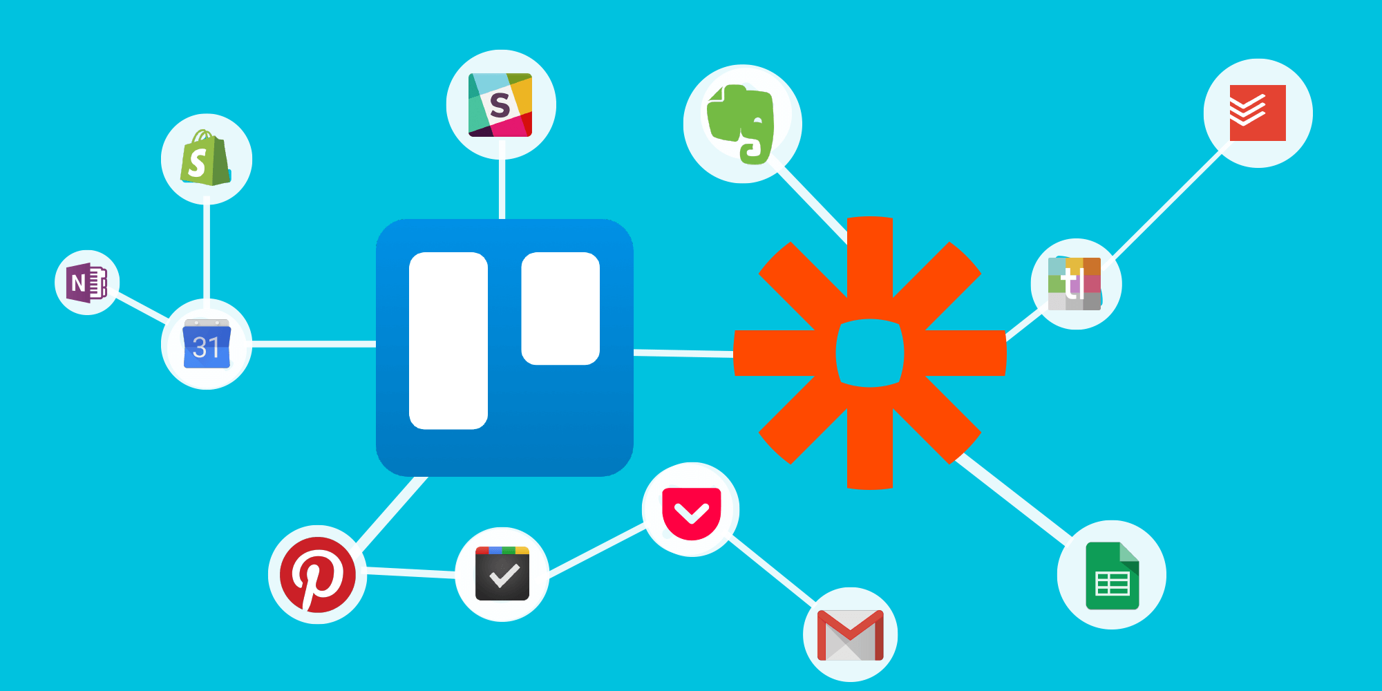 Automation Made Easy With The Zapier Power-Up For Trello